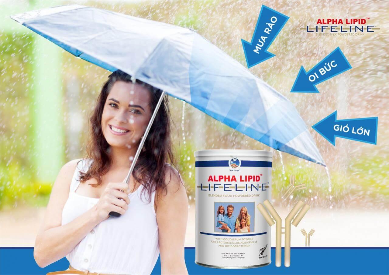 Sữa non Alpha Lipid Lifeline bảo vệ khỏi thời tiết